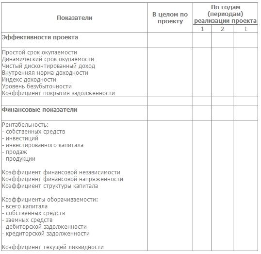 Программу Расчета Бизнес Плана