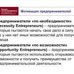 Типы предпринимателей_5