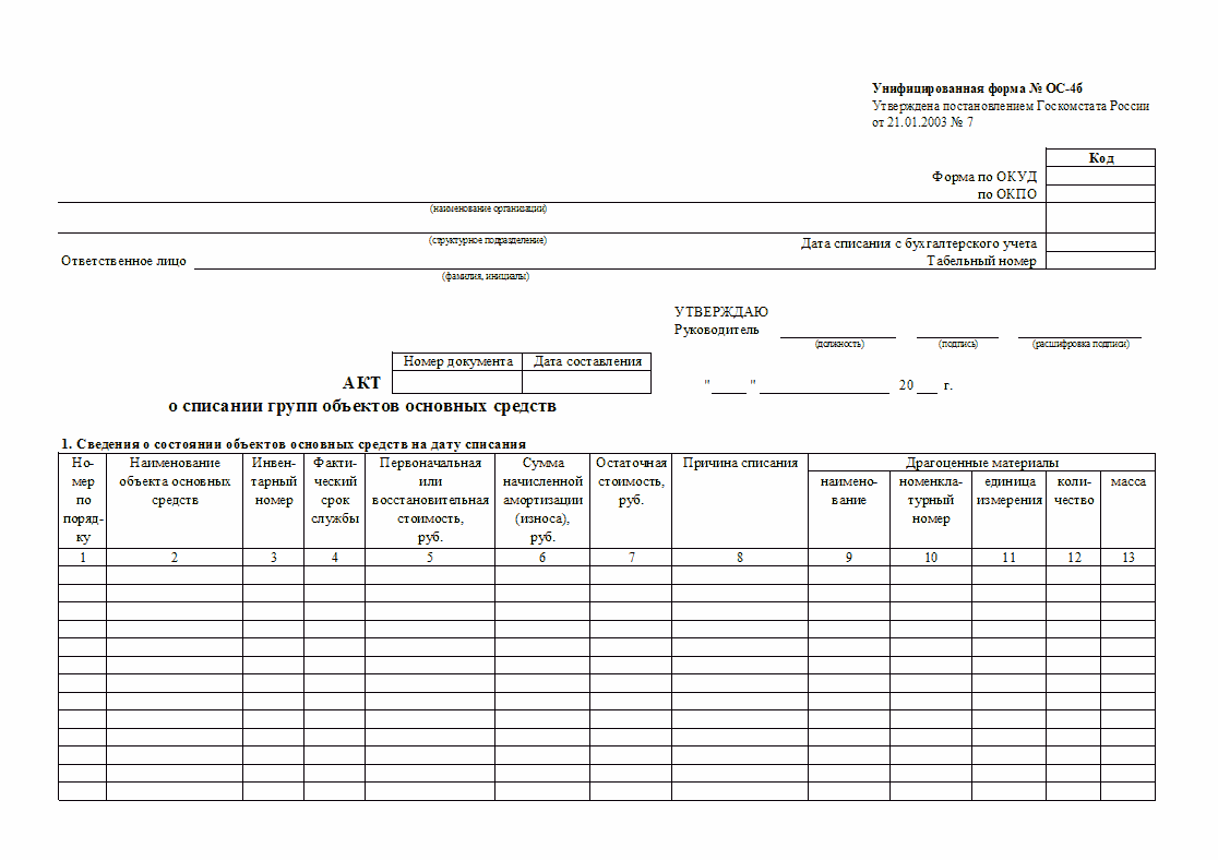 Бланк Списания Материальных Ценностей