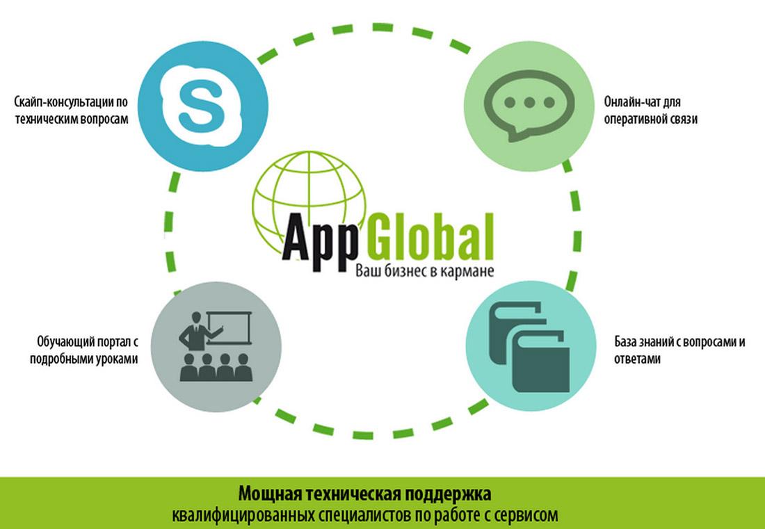 Приложения по франшизе app-global.ru