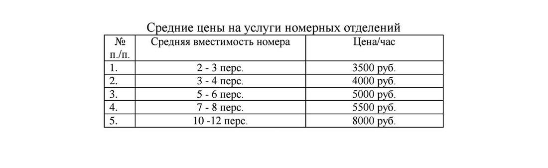 Средние цены на услуги номерных отделений в России