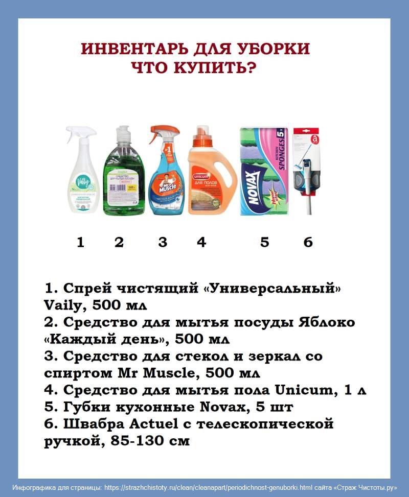 Химикаты для уборки