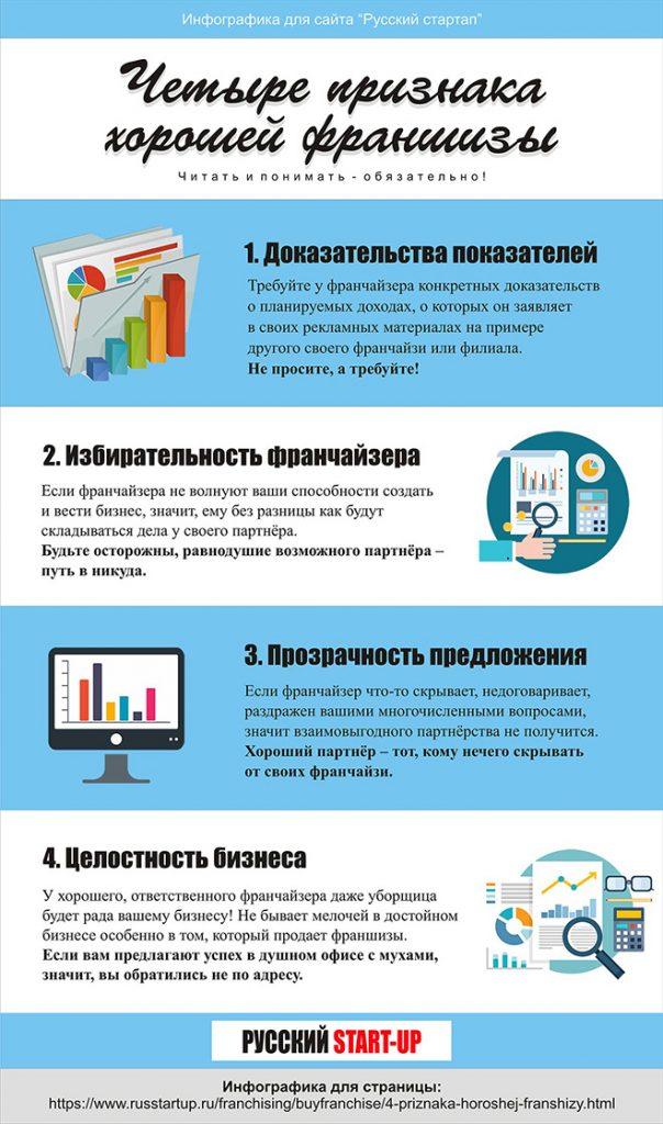 Инфографика для Русского стартапа_1