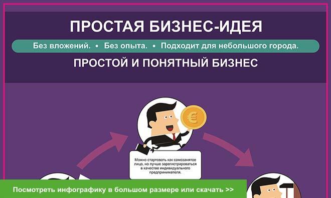 Инфографика-Идея-бизнеса-Накладка